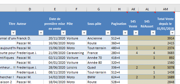 outil de reporting excel